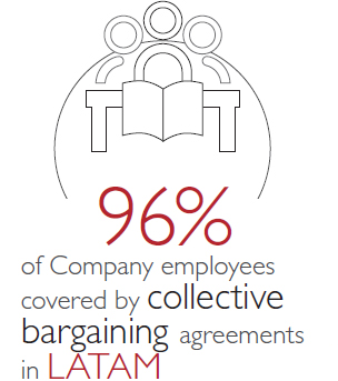 bargaining agreements